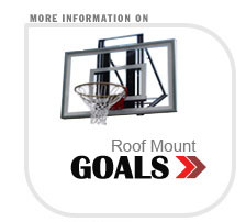 roofmounted basketball goals