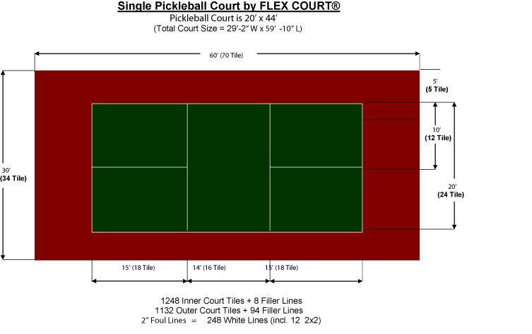 Court layouts pickleball flex court canada for Residential basketball court dimensions